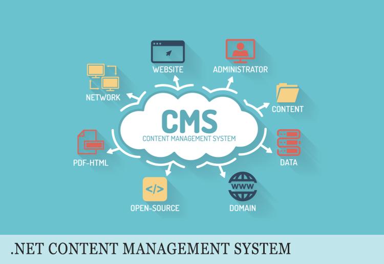 .Net-Content-Management-System